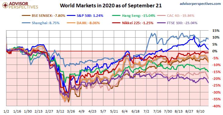 Kapitalmarkt aktuell Q3/2020