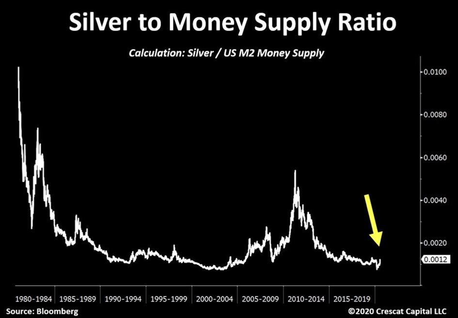 Silber als Sparplan