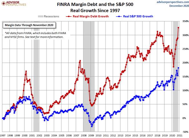 Ausblick zum Kapitalmarkt